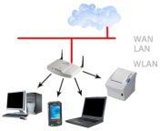 Беспроводные компьютерные сети, монтаж локальных беспроводных сетей